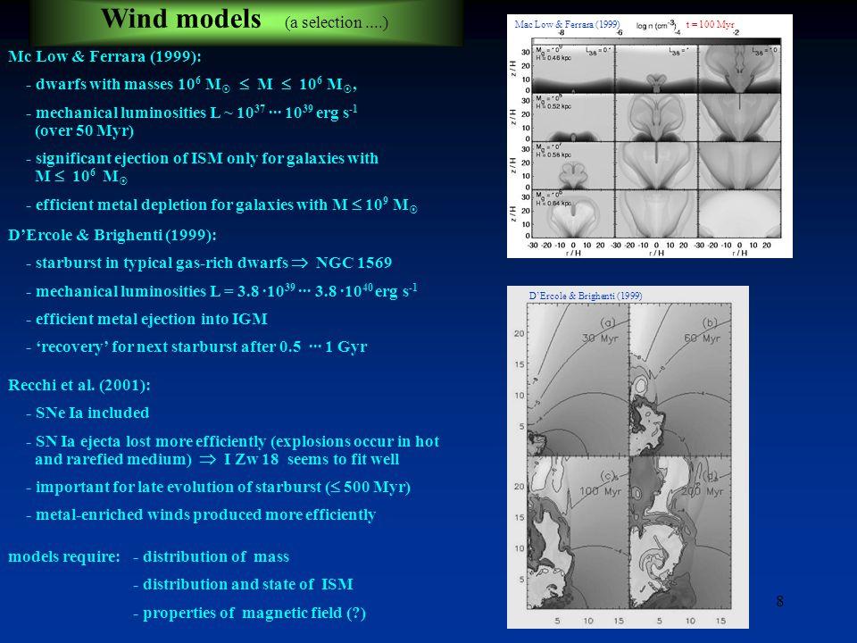 19 CDM models: e.g.'NFW' (Navarro et al.