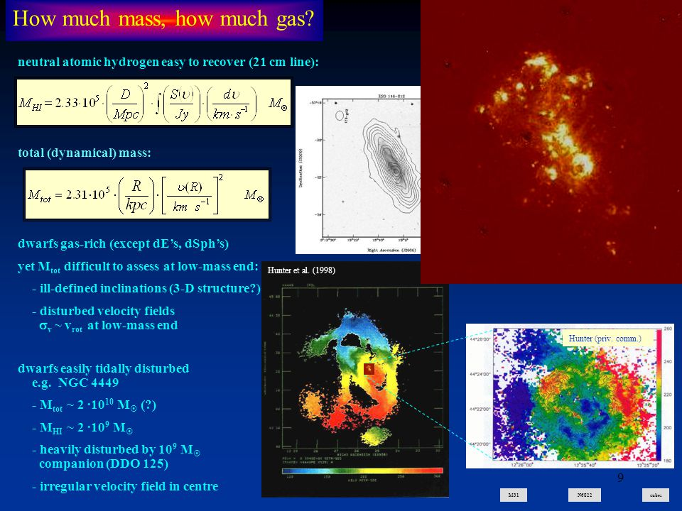 20 irregular morphologies  inclination often unknown HI holes in low-mass galaxies grow larger  thicker disks (e.g.
