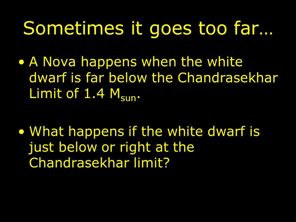 Sometimes it goes too far… A Nova happens when the white dwarf is far below the Chandrasekhar Limit of 1.4 M sun.