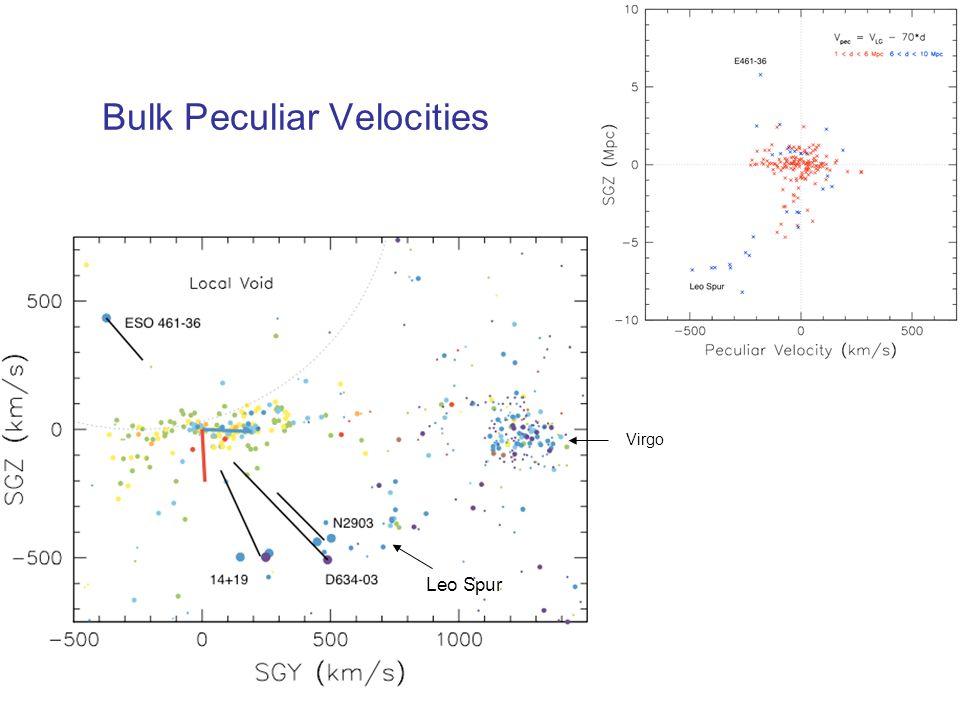 Bulk Peculiar Velocities Virgo Leo Spur