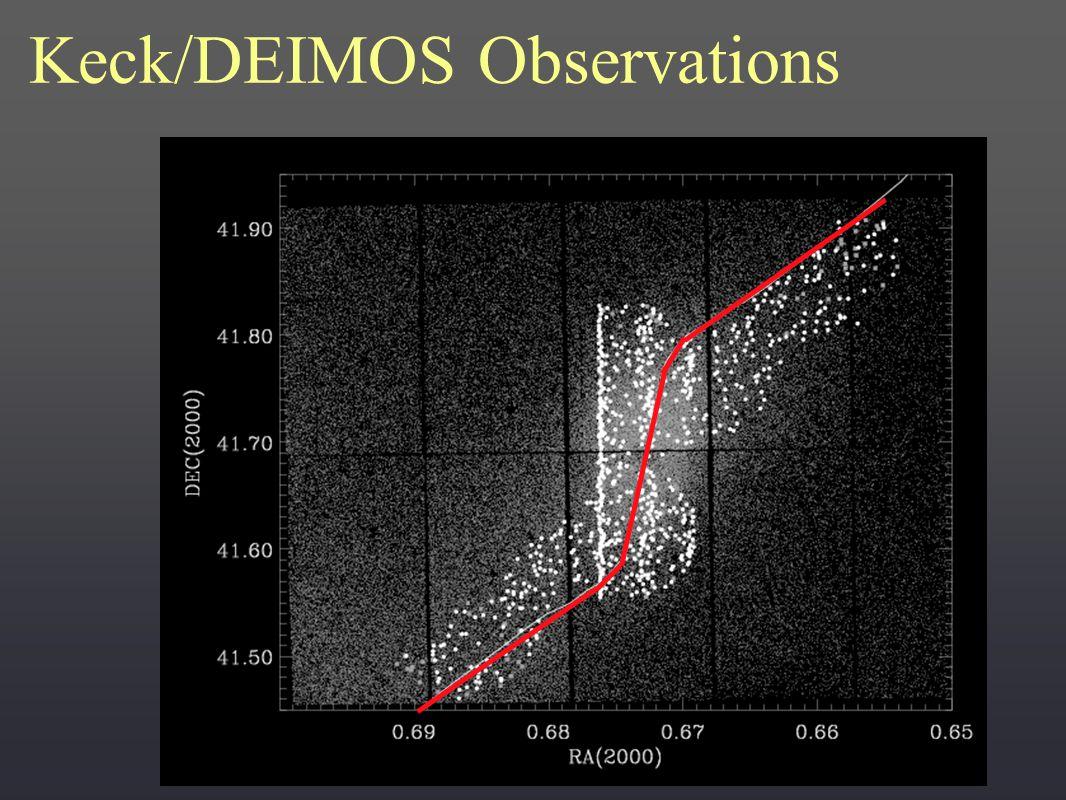 Keck/DEIMOS Observations