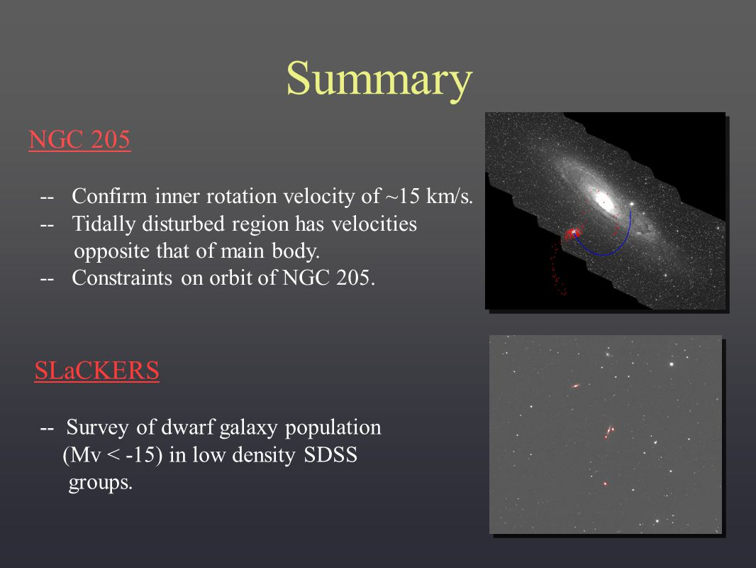 Summary NGC 205 -- Confirm inner rotation velocity of ~15 km/s.