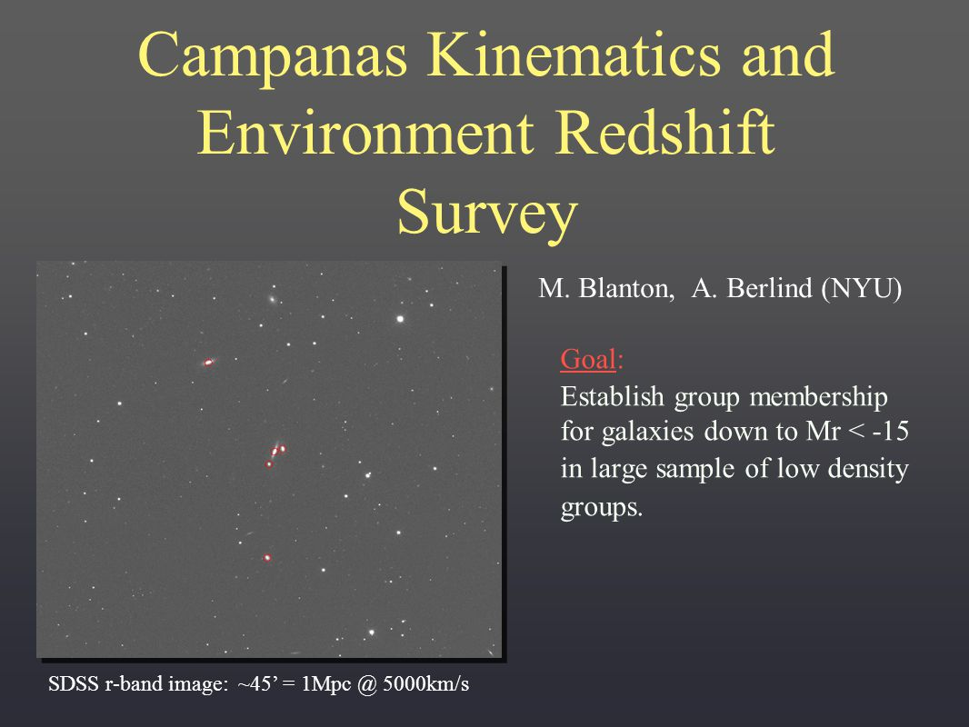 The Sloan and Las Campanas Kinematics and Environment Redshift Survey Goal: Establish group membership for galaxies down to Mr < -15 in large sample of low density groups.