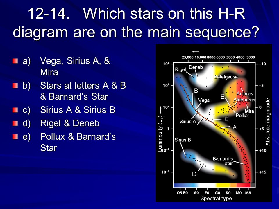 12-14.Which stars on this H-R diagram are on the main sequence? a)Vega, Sirius A, & Mira b)Stars at letters A & B & Barnard's Star c)Sirius A & Sirius