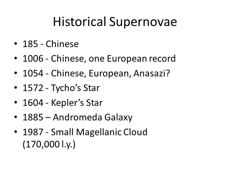 Historical Supernovae 185 - Chinese 1006 - Chinese, one European record 1054 - Chinese, European, Anasazi? 1572 - Tycho's Star 1604 - Kepler's Star 18