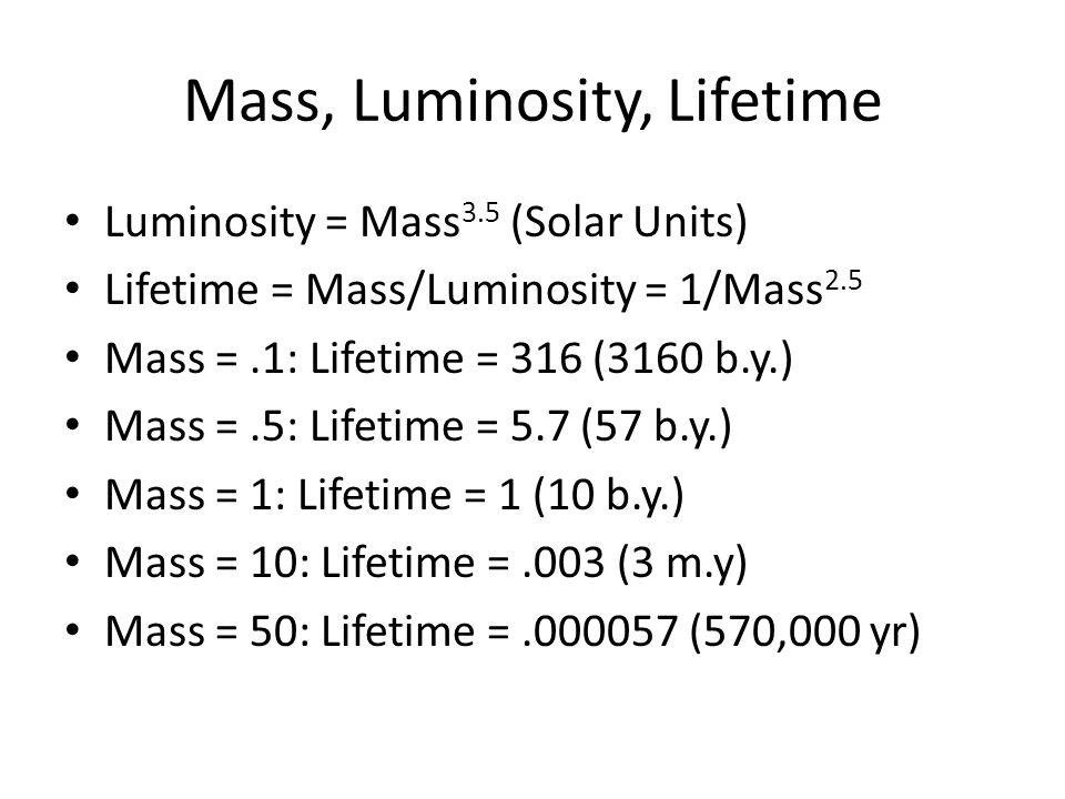Mass, Luminosity, Lifetime Luminosity = Mass 3.5 (Solar Units) Lifetime = Mass/Luminosity = 1/Mass 2.5 Mass =.1: Lifetime = 316 (3160 b.y.) Mass =.5: Lifetime = 5.7 (57 b.y.) Mass = 1: Lifetime = 1 (10 b.y.) Mass = 10: Lifetime =.003 (3 m.y) Mass = 50: Lifetime =.000057 (570,000 yr)