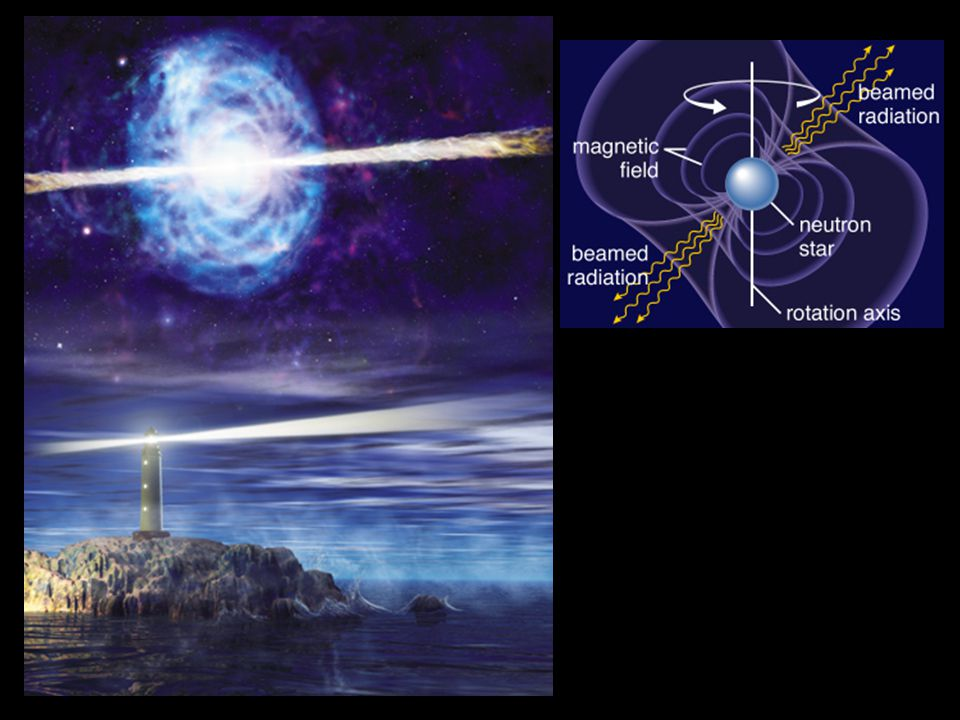 Giant Lighthouses Neutron stars should have very strong magnetic fields these fields produce jets along the axis of the magnetic field the jets sweep around the sky as the star rotates