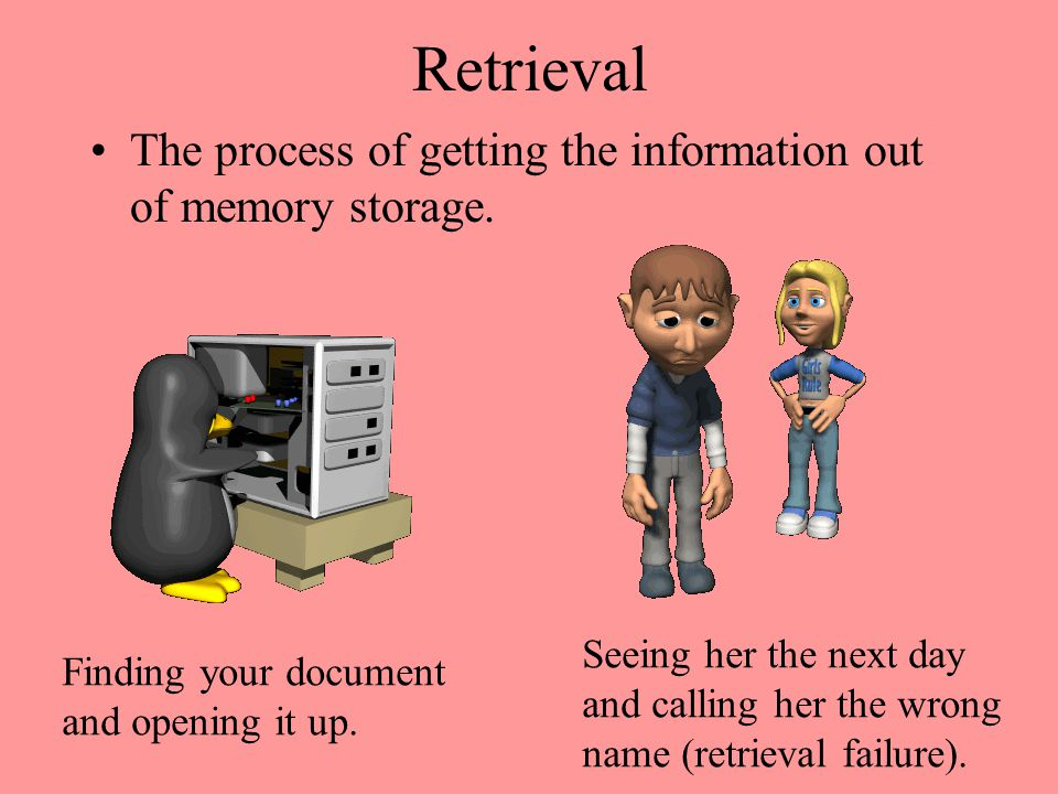 Retrieval The process of getting the information out of memory storage.
