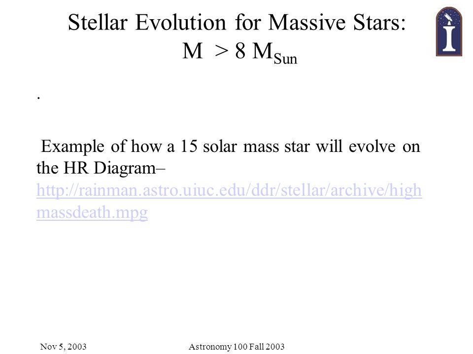 Nov 5, 2003Astronomy 100 Fall 2003 Stellar Evolution for Massive Stars: M > 8 M Sun.