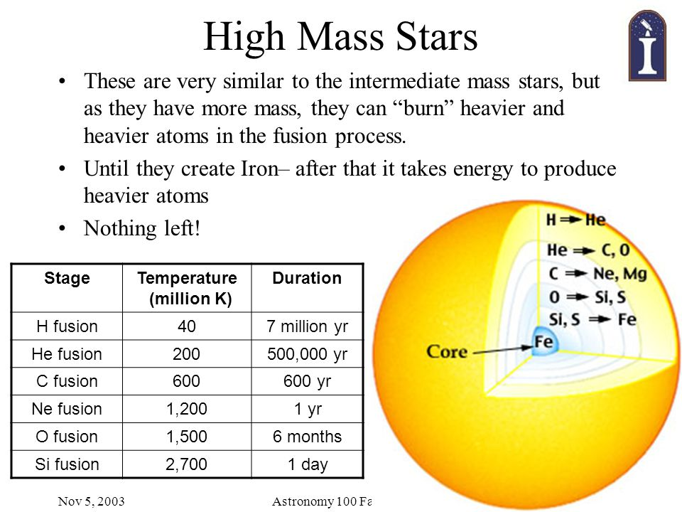 "Nov 5, 2003Astronomy 100 Fall 2003 High Mass Stars These are very similar to the intermediate mass stars, but as they have more mass, they can ""burn"""