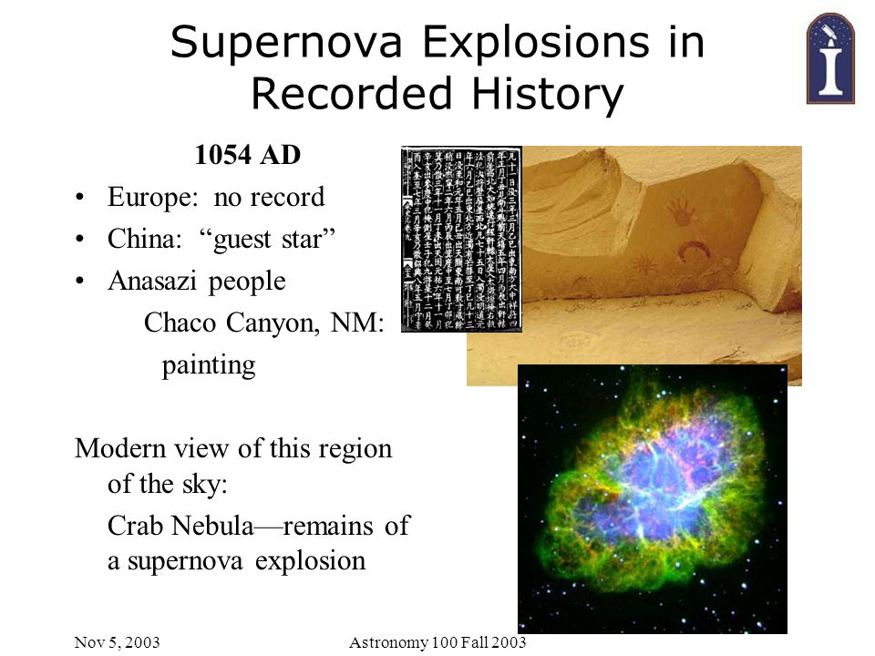 Nov 5, 2003Astronomy 100 Fall 2003 Supernova Explosions in Recorded History 1054 AD Europe: no record China: guest star Anasazi people Chaco Canyon, NM: painting Modern view of this region of the sky: Crab Nebula—remains of a supernova explosion