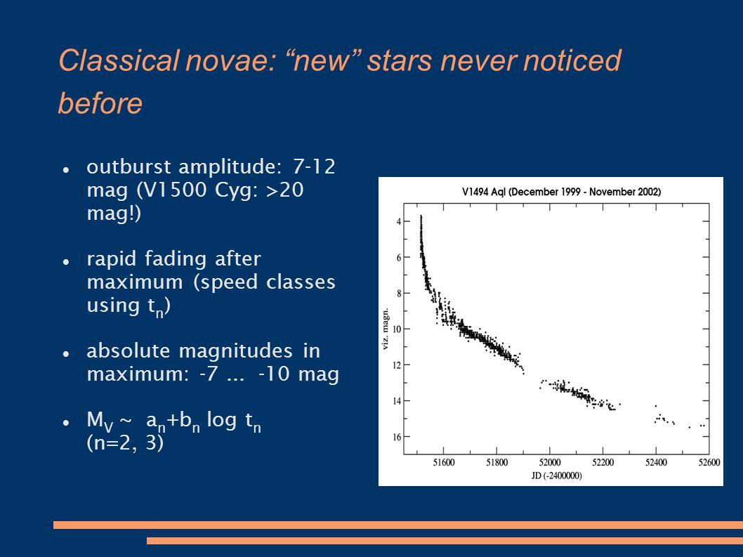 Classical novae: new stars never noticed before outburst amplitude: 7-12 mag (V1500 Cyg: >20 mag!) rapid fading after maximum (speed classes using t n ) absolute magnitudes in maximum: -7...