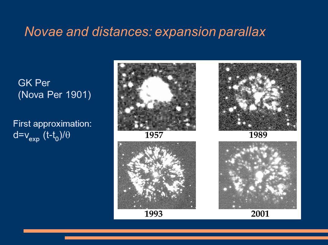Novae and distances: expansion parallax GK Per (Nova Per 1901) First approximation: d=v exp (t-t 0 )/ 
