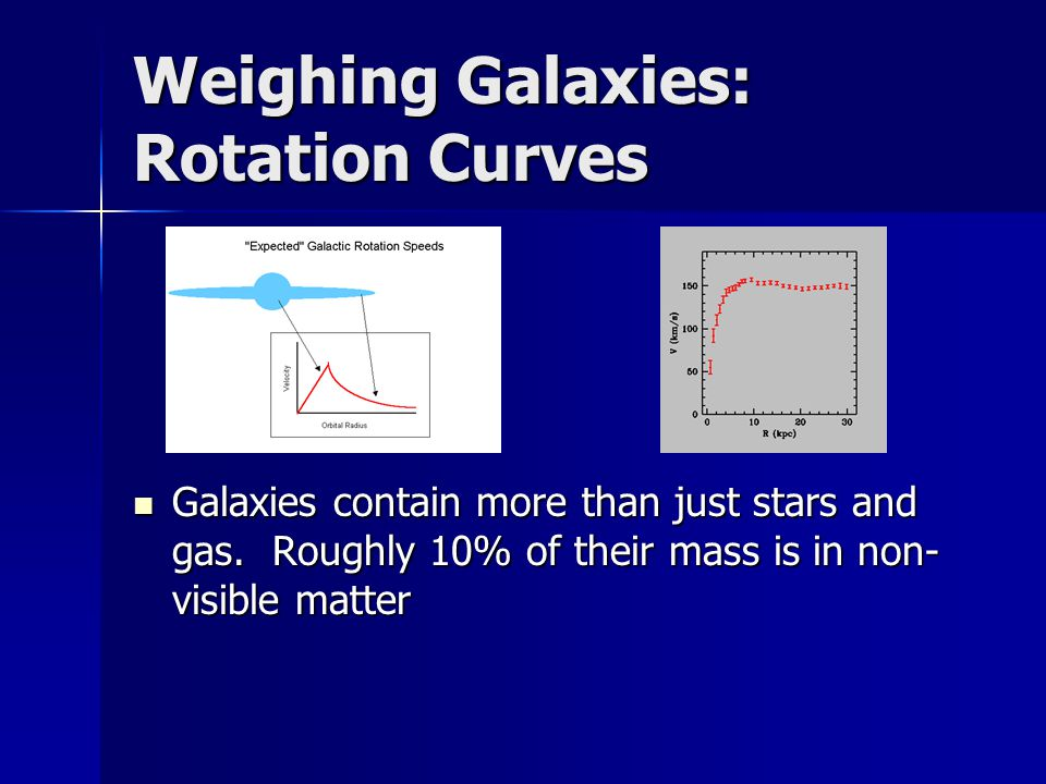 Weighing Galaxies: Rotation Curves Galaxies contain more than just stars and gas.