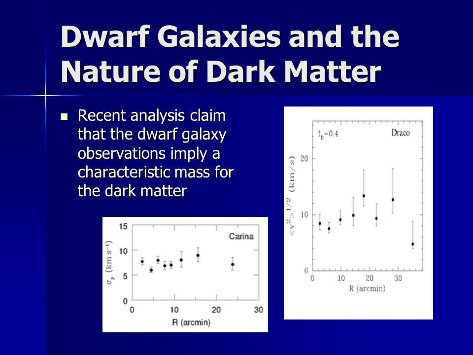 Dwarf Galaxies and the Nature of Dark Matter Recent analysis claim that the dwarf galaxy observations imply a characteristic mass for the dark matter Recent analysis claim that the dwarf galaxy observations imply a characteristic mass for the dark matter