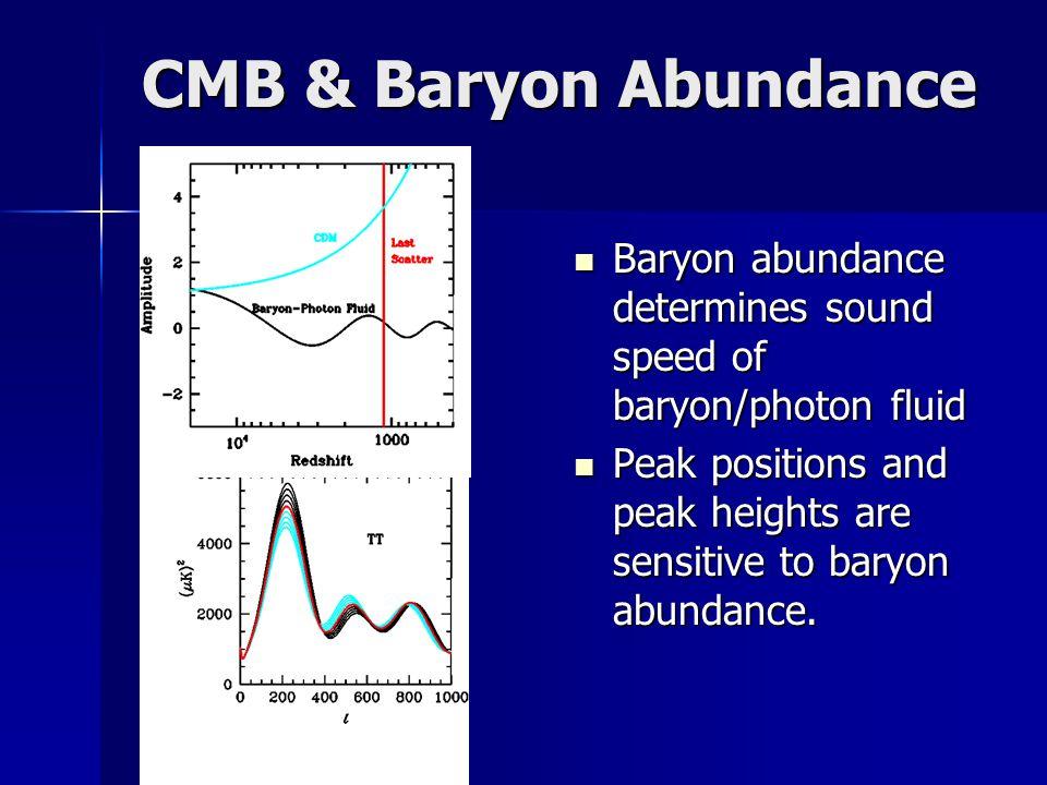 CMB & Baryon Abundance Baryon abundance determines sound speed of baryon/photon fluid Baryon abundance determines sound speed of baryon/photon fluid P