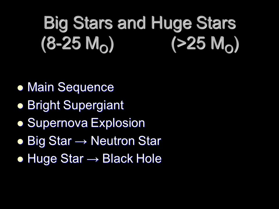 Structure of Big and Huge Stars in Old Age – a Bright Supergiant The old star's core is now made of Iron.