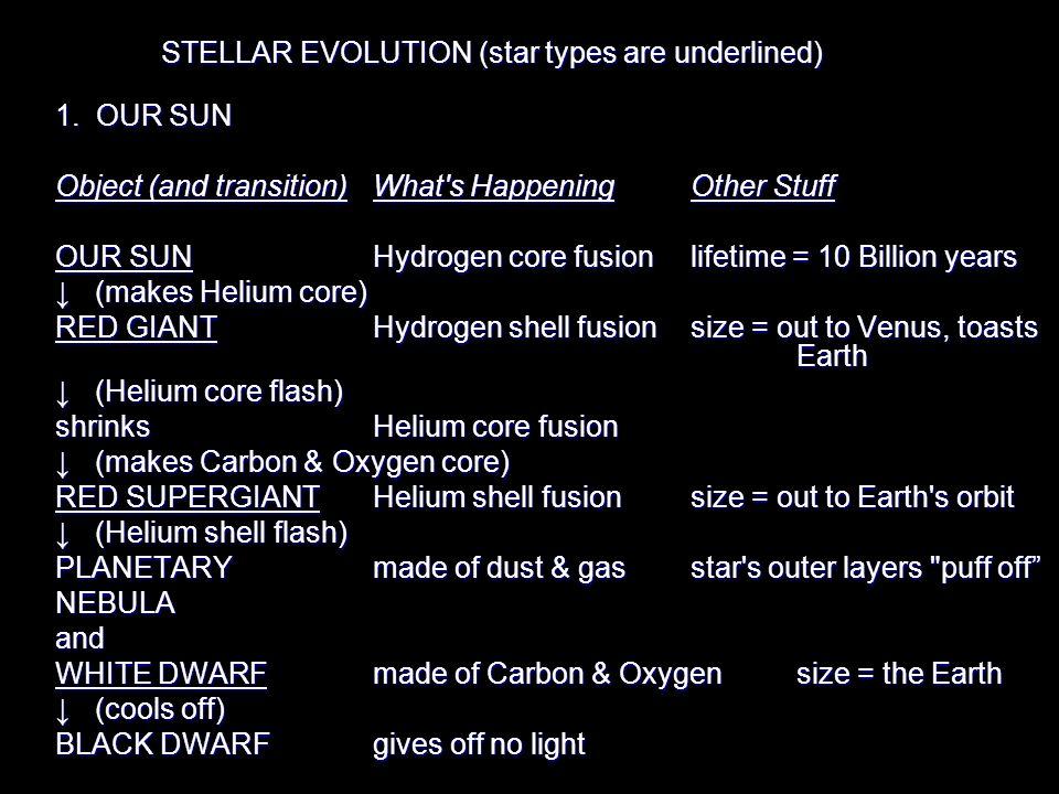STELLAR EVOLUTION (star types are underlined) 1.