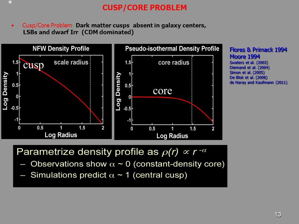 13 cusp core Flores & Primack 1994 Moore 1994 Swaters et al.