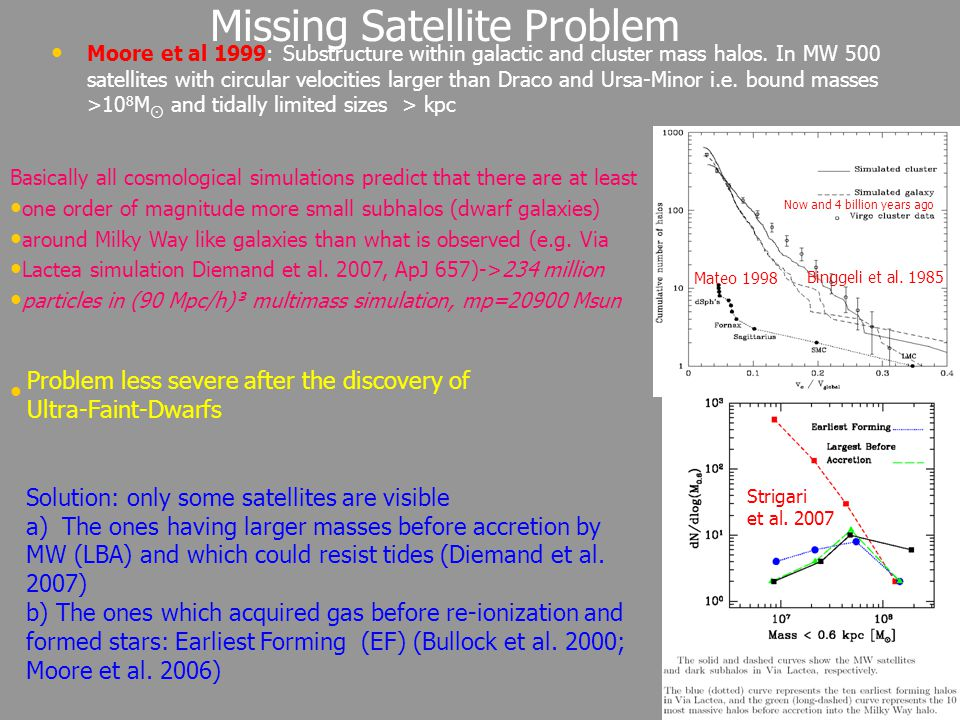 Missing Satellite Problem Moore et al 1999: Substructure within galactic and cluster mass halos.