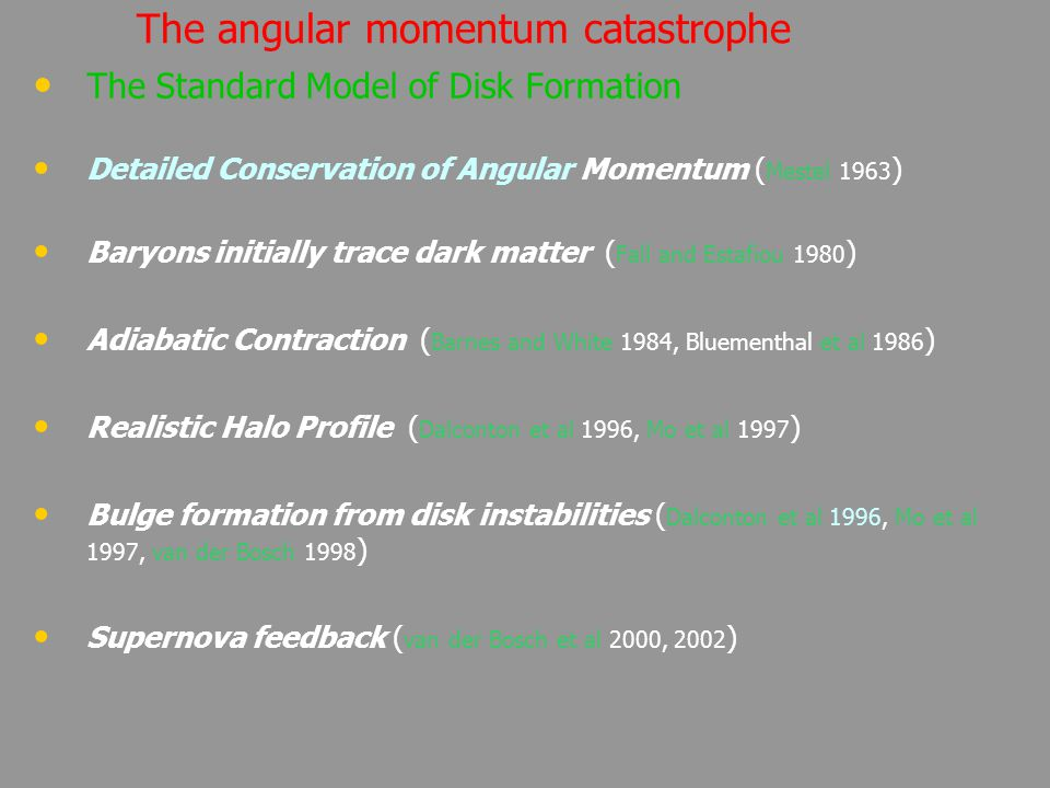 The angular momentum catastrophe The Standard Model of Disk Formation Detailed Conservation of Angular Momentum ( Mestel 1963 ) Baryons initially trace dark matter ( Fall and Estafiou 1980 ) Adiabatic Contraction ( Barnes and White 1984, Bluementhal et al 1986 ) Realistic Halo Profile ( Dalconton et al 1996, Mo et al 1997 ) Bulge formation from disk instabilities ( Dalconton et al 1996, Mo et al 1997, van der Bosch 1998 ) Supernova feedback ( van der Bosch et al 2000, 2002 )