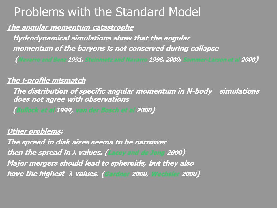 48 Figure 1.DM halos shape changes with angular momentum.