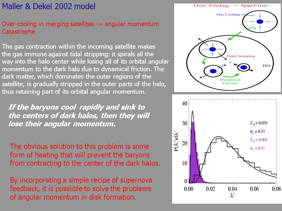 Too Big To Fail The too big to fail (TBTF) problem arose from analyses of the Aquarius and Via Lactea (high resolution of MW-like halos).