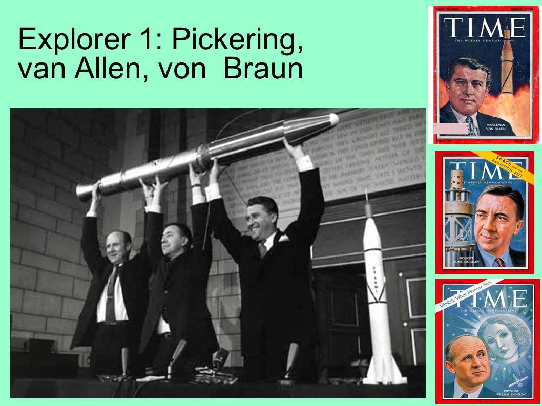 Explorer 1: Pickering, van Allen, von Braun