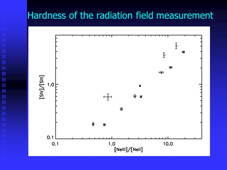 Hardness of the radiation field measurement