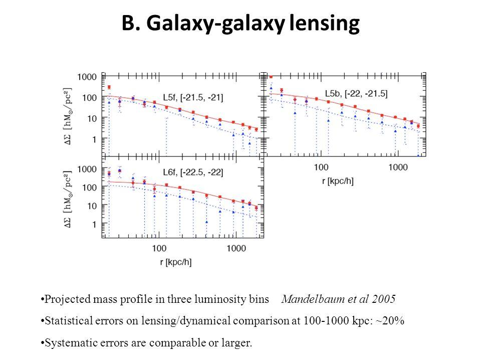 B. Galaxy-galaxy lensing Projected mass profile in three luminosity bins Mandelbaum et al 2005 Statistical errors on lensing/dynamical comparison at 1