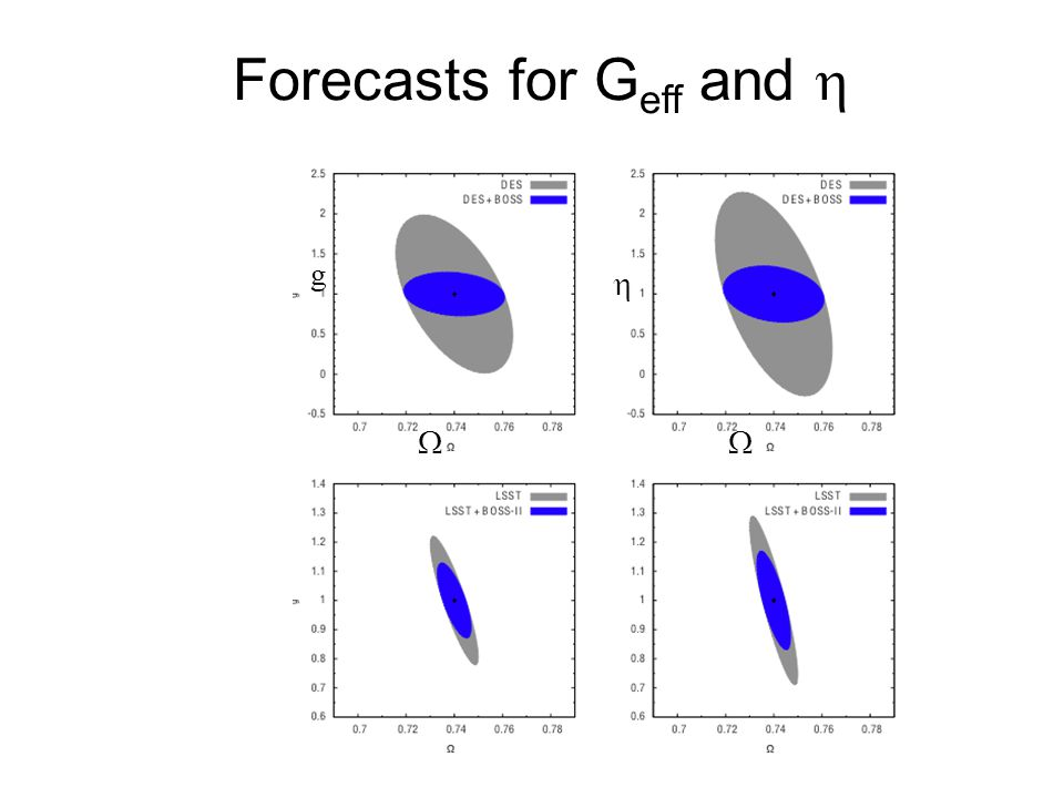 Forecasts for G eff and  g  