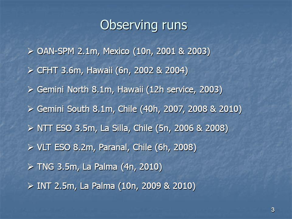 3 Observing runs  OAN-SPM 2.1m, Mexico (10n, 2001 & 2003)  CFHT 3.6m, Hawaii (6n, 2002 & 2004)  Gemini North 8.1m, Hawaii (12h service, 2003)  Gemini South 8.1m, Chile (40h, 2007, 2008 & 2010)  NTT ESO 3.5m, La Silla, Chile (5n, 2006 & 2008)  VLT ESO 8.2m, Paranal, Chile (6h, 2008)  TNG 3.5m, La Palma (4n, 2010)  INT 2.5m, La Palma (10n, 2009 & 2010)