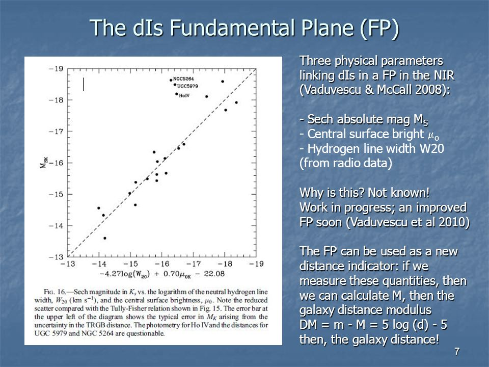 7 The dIs Fundamental Plane (FP) Three physical parameters linking dIs in a FP in the NIR (Vaduvescu & McCall 2008): - Sech absolute mag M S - Central surface bright  o - Hydrogen line width W20 (from radio data) Why is this.