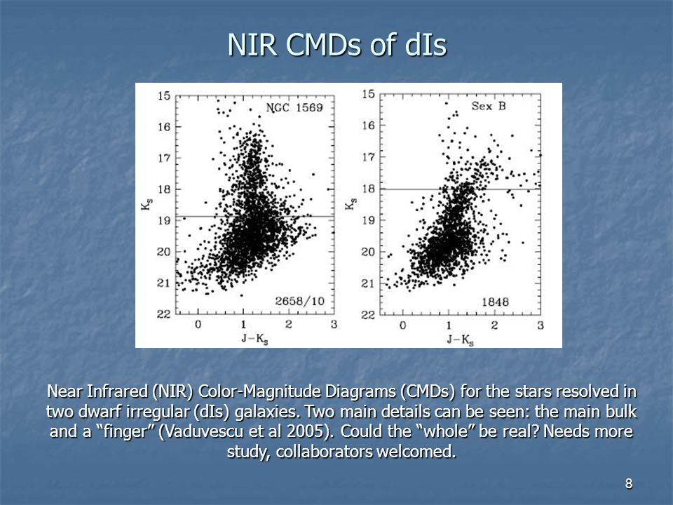 8 NIR CMDs of dIs Near Infrared (NIR) Color-Magnitude Diagrams (CMDs) for the stars resolved in two dwarf irregular (dIs) galaxies. Two main details c