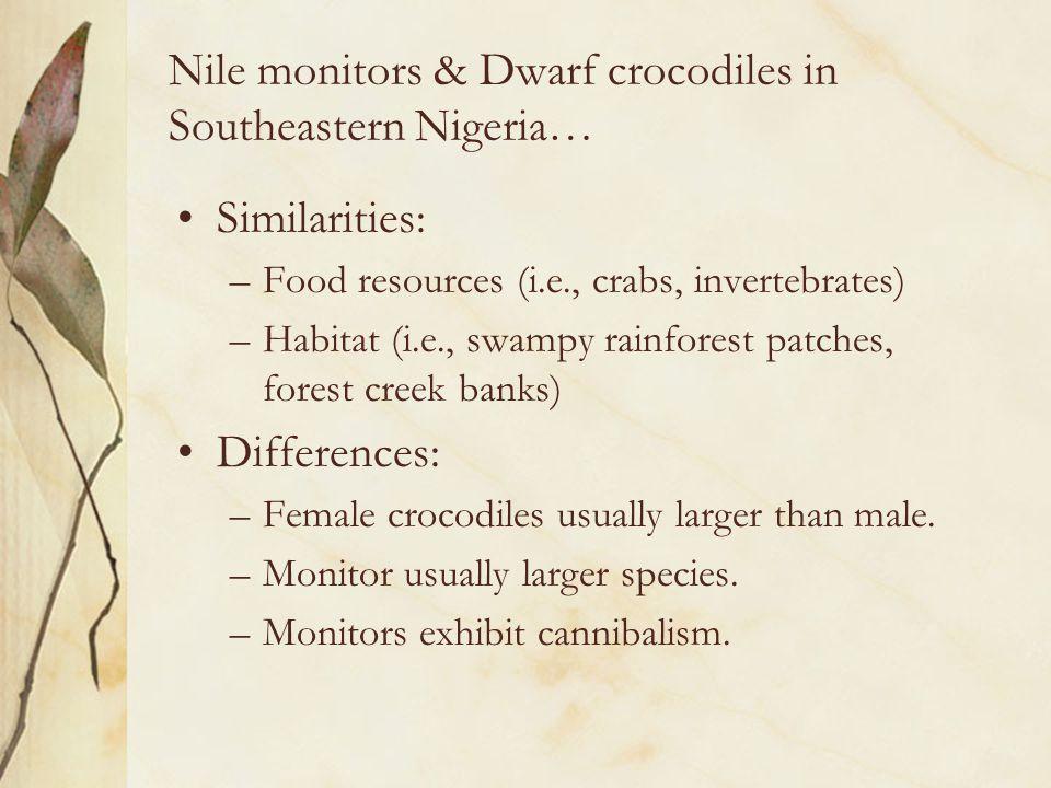 Similarities: –Food resources (i.e., crabs, invertebrates) –Habitat (i.e., swampy rainforest patches, forest creek banks) Differences: –Female crocodi