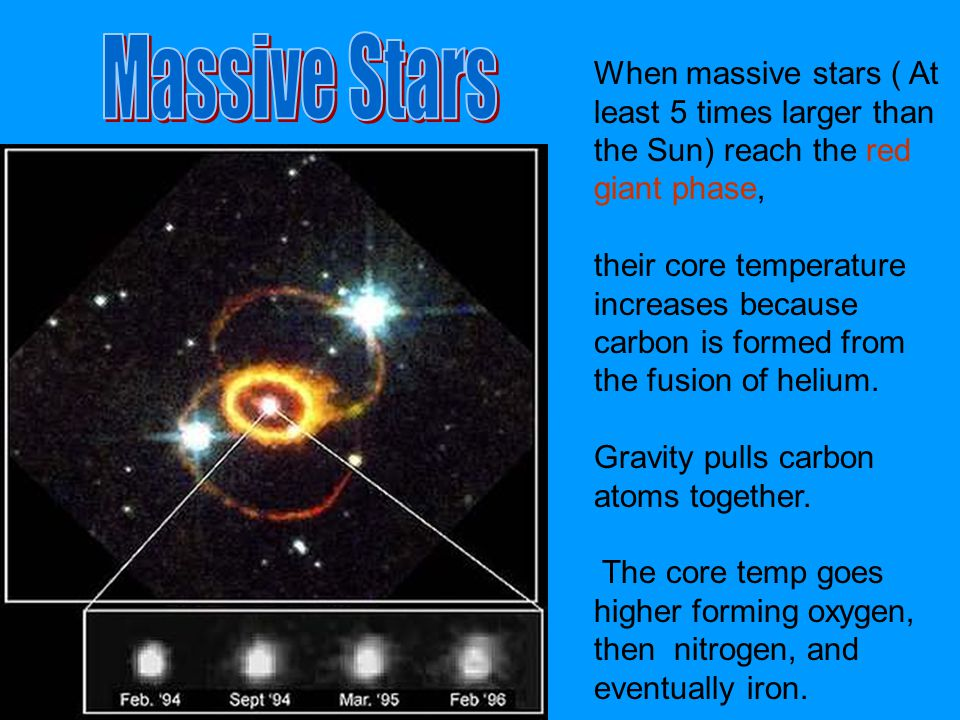 When massive stars ( At least 5 times larger than the Sun) reach the red giant phase, their core temperature increases because carbon is formed from t