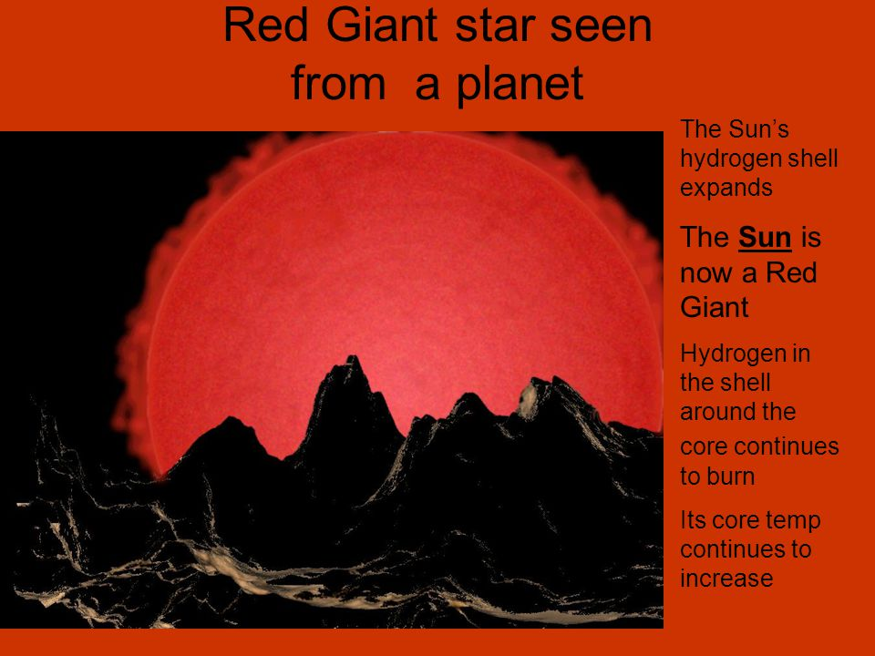 Red Giant star seen from a planet The Sun's hydrogen shell expands The Sun is now a Red Giant Hydrogen in the shell around the core continues to burn