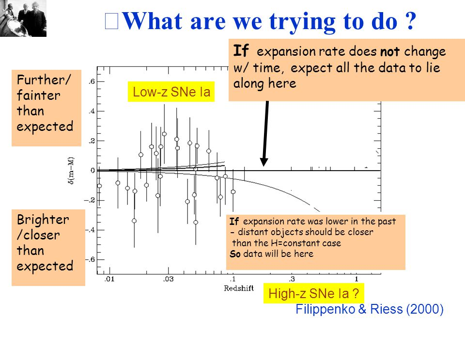 What are we trying to do . Filippenko & Riess (2000) Low-z SNe Ia High-z SNe Ia .