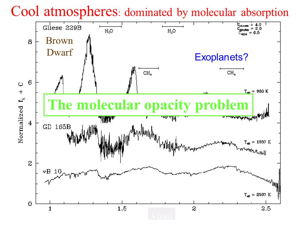 Cool stars: T = 2000 – 4000 K Thermodynamics equilibrium, 3-body chemistry C and O combine rapidly to form CO.