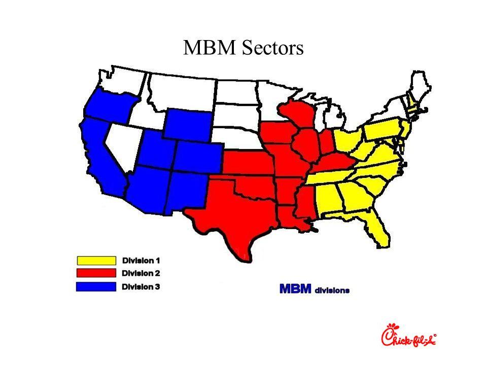 MBM Sectors