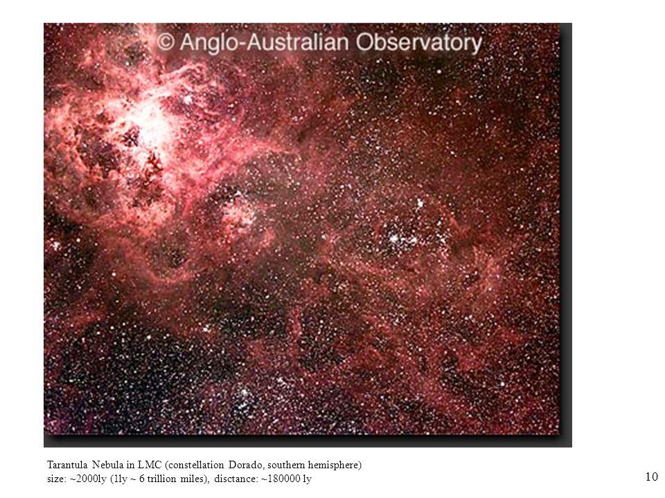 10 Tarantula Nebula in LMC (constellation Dorado, southern hemisphere) size: ~2000ly (1ly ~ 6 trillion miles), disctance: ~180000 ly