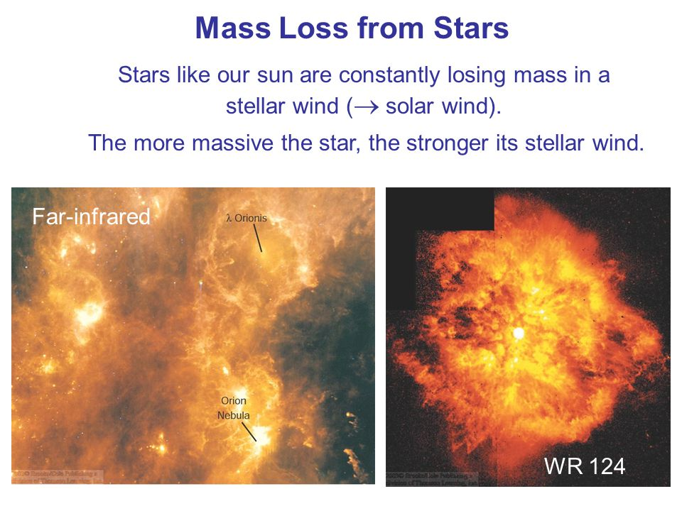 Mass Loss from Stars Stars like our sun are constantly losing mass in a stellar wind (  solar wind). The more massive the star, the stronger its stel