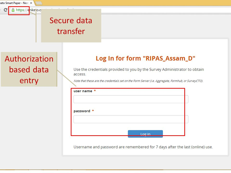 Secure data transfer Authorization based data entry