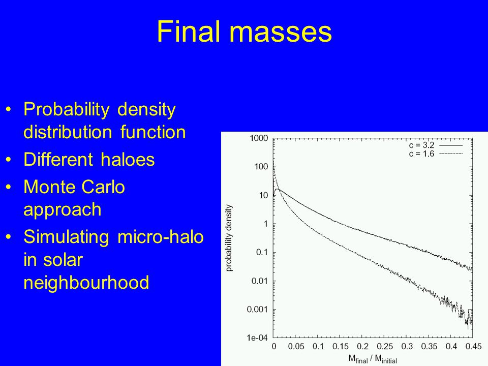 Final masses Probability density distribution function Different haloes Monte Carlo approach Simulating micro-halo in solar neighbourhood