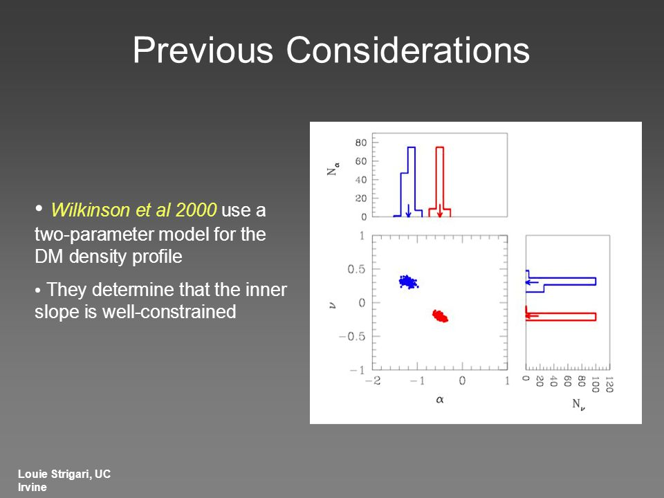 Previous Considerations Wilkinson et al 2000 use a two-parameter model for the DM density profile They determine that the inner slope is well-constrained Louie Strigari, UC Irvine