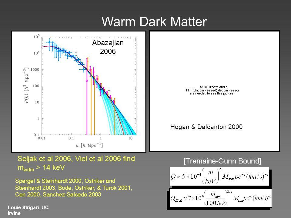 Abazajian 2006 Seljak et al 2006, Viel et al 2006 find m wdm > 14 keV Warm Dark Matter Louie Strigari, UC Irvine Spergel & Steinhardt 2000, Ostriker and Steinhardt 2003, Bode, Ostriker, & Turok 2001, Cen 2000, Sanchez-Salcedo 2003 Hogan & Dalcanton 2000 [Tremaine-Gunn Bound]