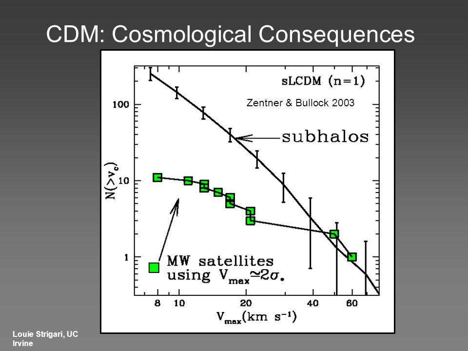 CDM: Cosmological Consequences Zentner & Bullock 2003 Louie Strigari, UC Irvine