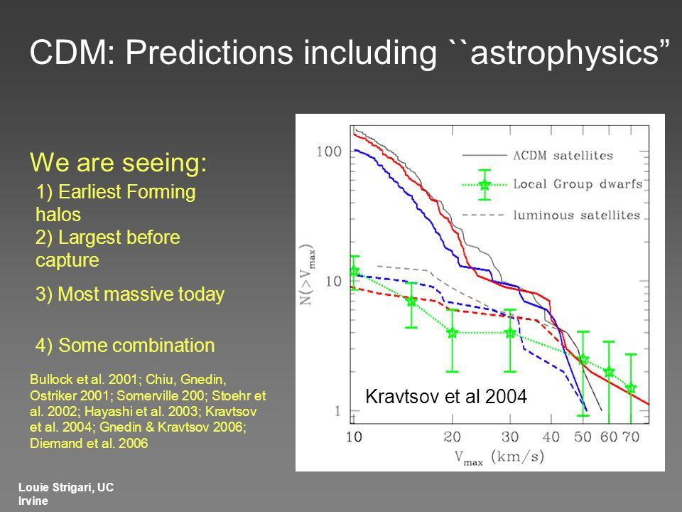 CDM: Predictions including ``astrophysics Louie Strigari, UC Irvine Bullock et al.