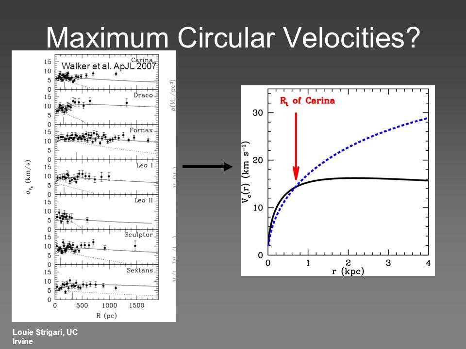 Maximum Circular Velocities Louie Strigari, UC Irvine Walker et al. ApJL 2007