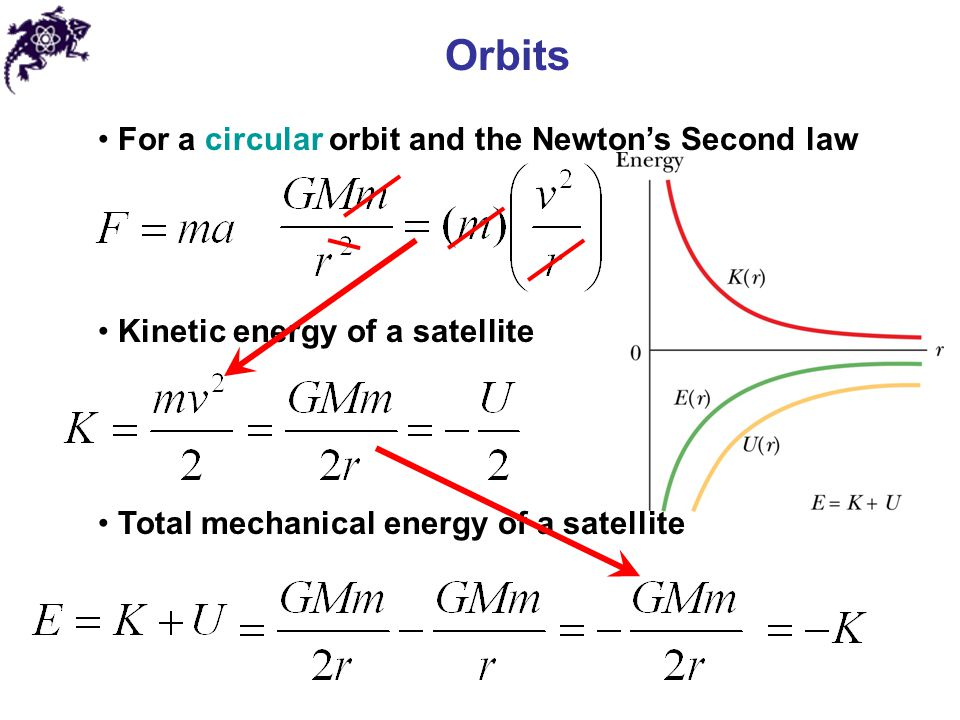 Orbits For a circular orbit and the Newton's Second law Kinetic energy of a satellite Total mechanical energy of a satellite